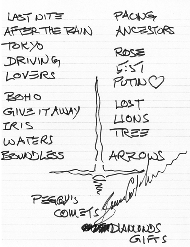 Bruce Cockburn at Fredericton Feburary 17 setlist scan